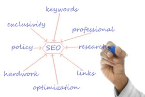 How to improve your website rank SEO on Google