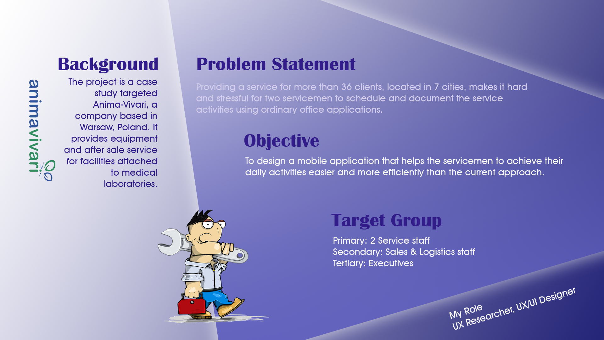 About Service Application_Case Study_Adnan_Abed_AppData