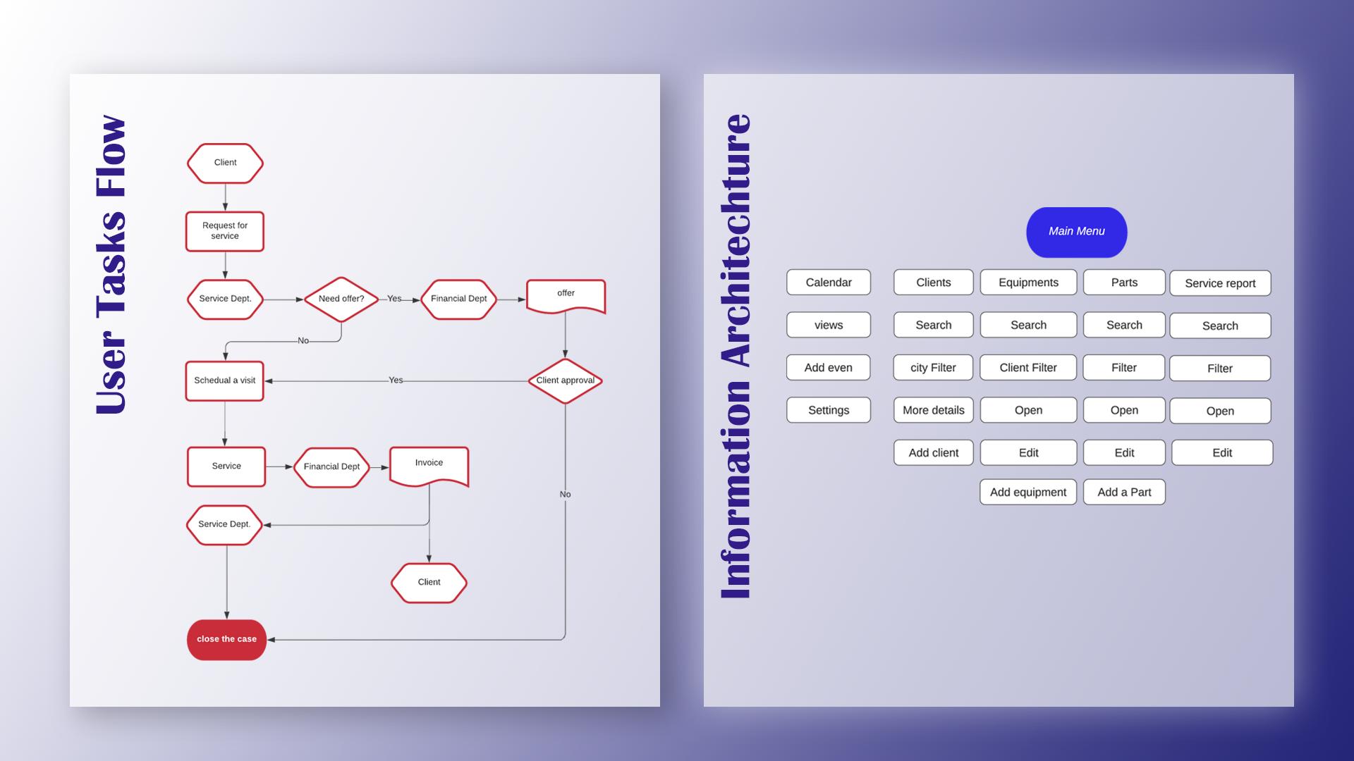 Task_Flow_Case_Study_Adnan_Abed_AppData